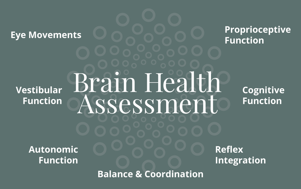 Graphic of Brain Health Assessment